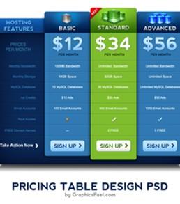 دانلود جدول قیمت PSD جذاب